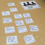 Photo of development team Agile cards