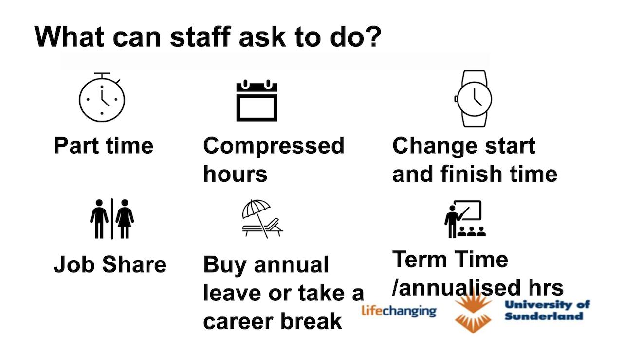 Summary of flexible working options