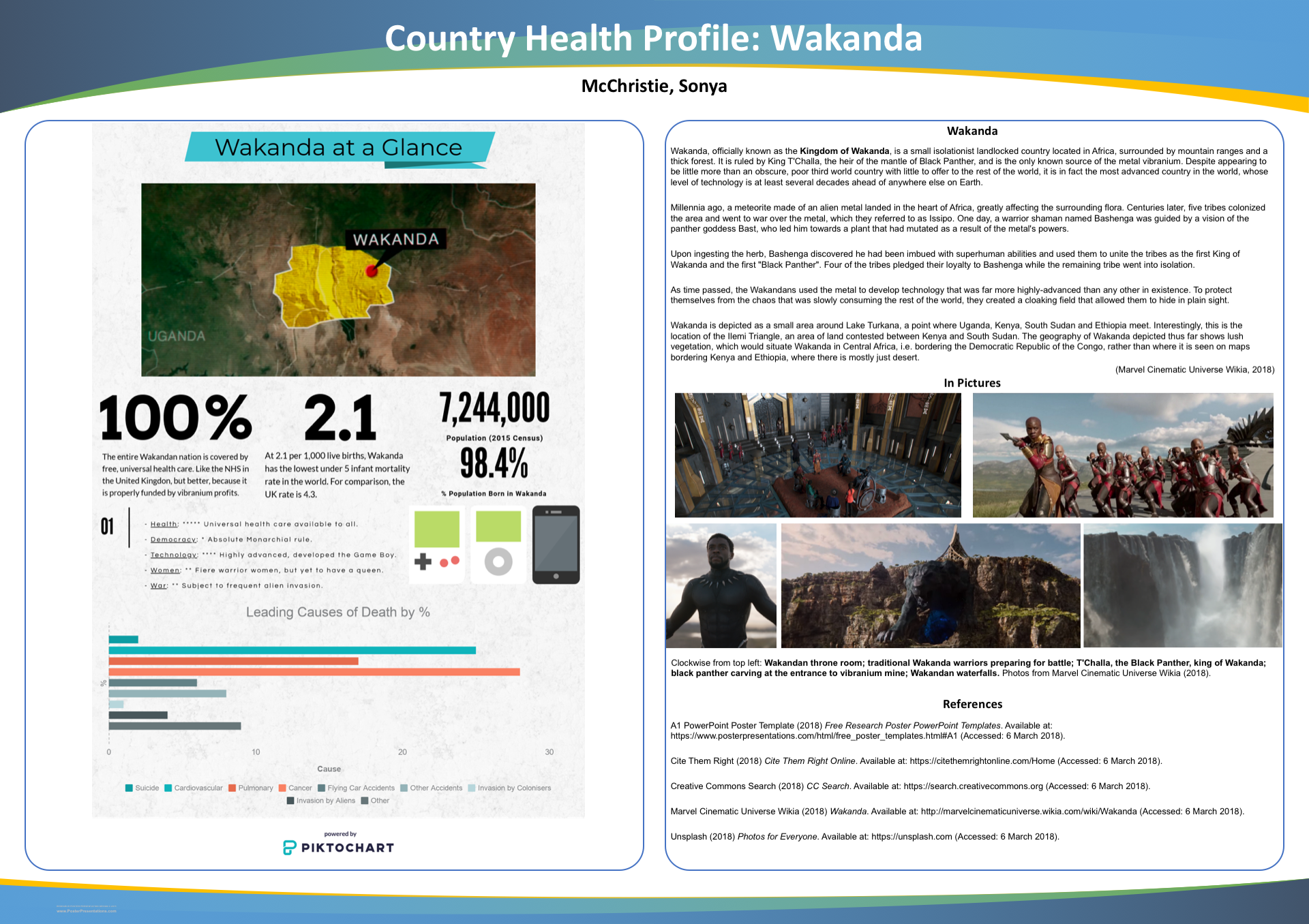 health_profile_wakanda