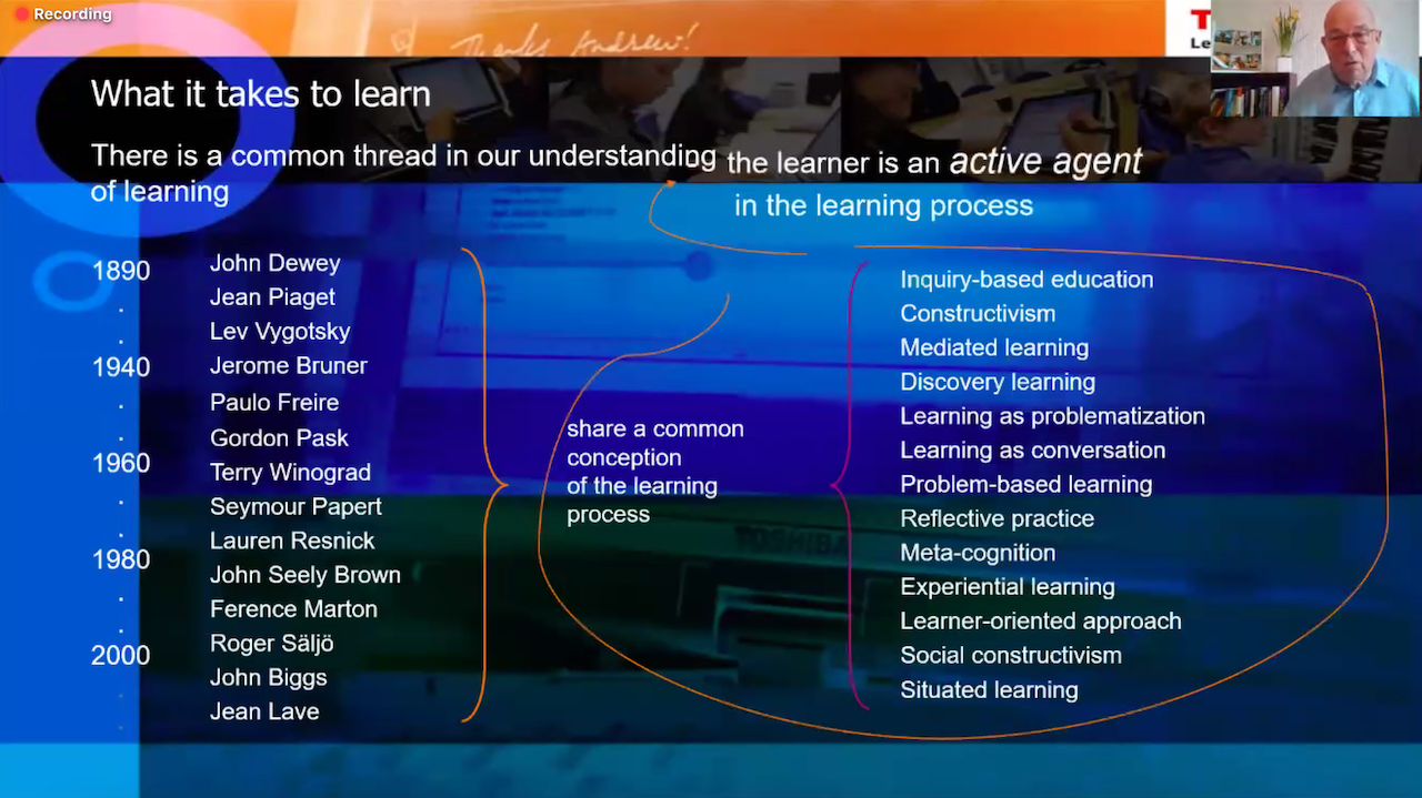 100 years of learning theories showing the learner as the active agent